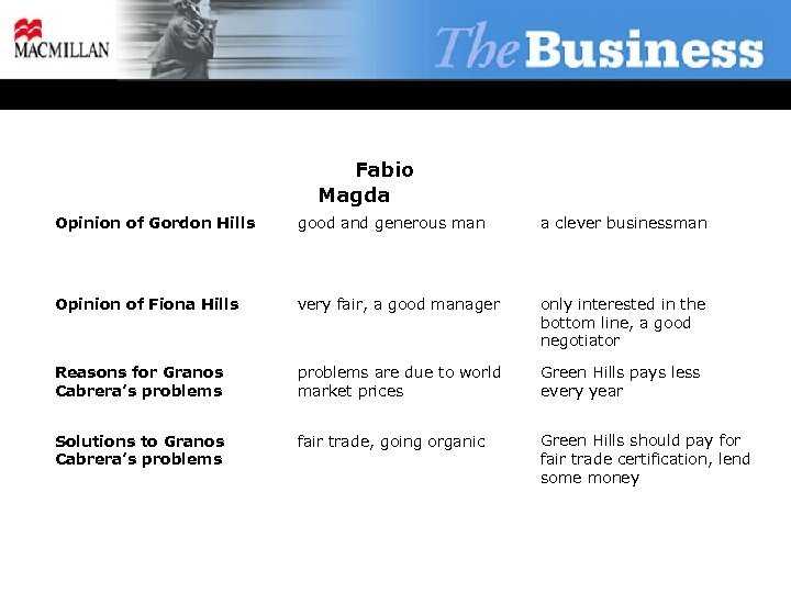 Fabio Magda Opinion of Gordon Hills good and generous man a clever businessman Opinion