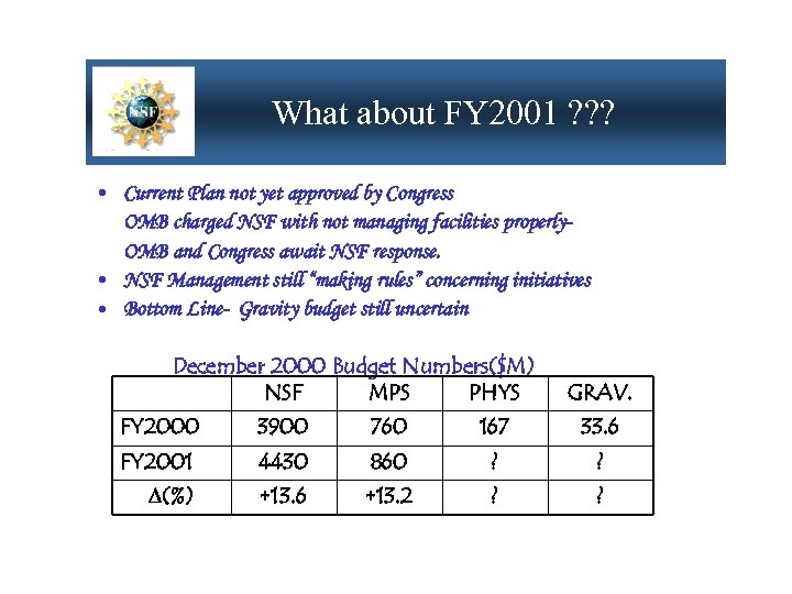 What about FY 2001 ? ? ? • Current Plan not yet approved by