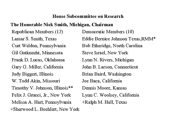 House Subcommittee on Research The Honorable Nick Smith, Michigan, Chairman Republican Members (12) Democratic