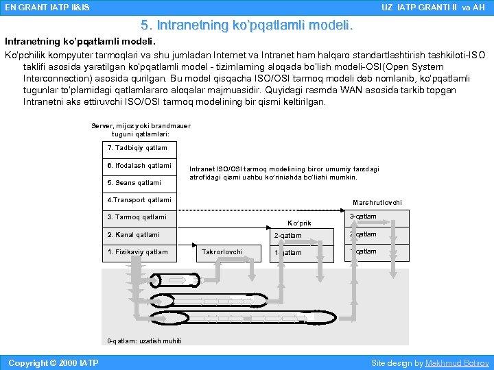 EN GRANT IATP II&IS UZ IATP GRANTI II va AH 5. Intranetning ko'pqatlamli modeli.