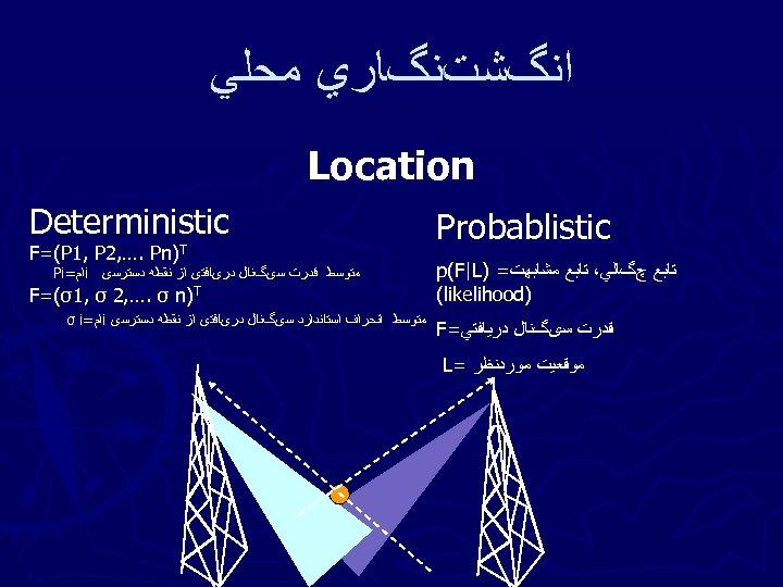 ﺍﻧگﺸﺖﻧگﺎﺭﻱ ﻣﺤﻠﻲ Location Probablistic ﺗﺎﺑﻊ چگﺎﻟﻲ، ﺗﺎﺑﻊ ﻣﺸﺎﺑﻬﺖ= ) p(F|L ) (likelihood ﻗﺪﺭﺕ