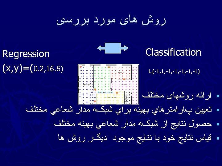 ﺭﻭﺵ ﻫﺎی ﻣﻮﺭﺩ ﺑﺮﺭﺳی Classification )1 -, 1 -, 1 -, 1, 1