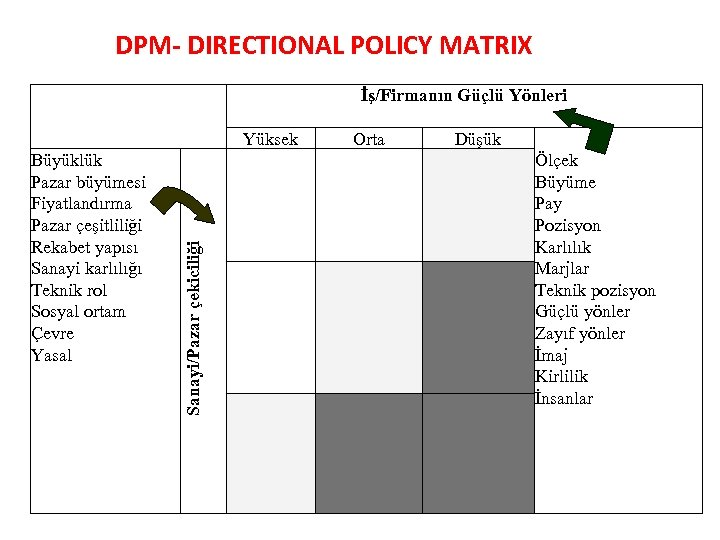 directional policy matrix in sony Countryman products come in a variety of colors to blend in with their surroundings: white is a versatile choice for light-colored fabrics use a felt-tip permanent marker to dye white caps for a custom color match to clothing.