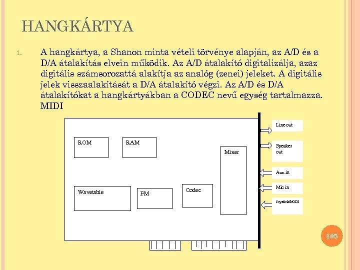 HANGKÁRTYA 1. A hangkártya, a Shanon minta vételi törvénye alapján, az A/D és a
