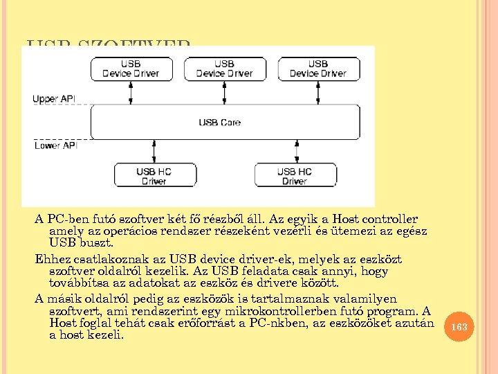 USB SZOFTVER A PC-ben futó szoftver két fő részből áll. Az egyik a Host