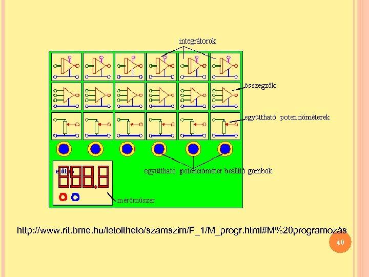 előlap http: //www. rit. bme. hu/letoltheto/szamszim/F_1/M_progr. html#M%20 programozás 40