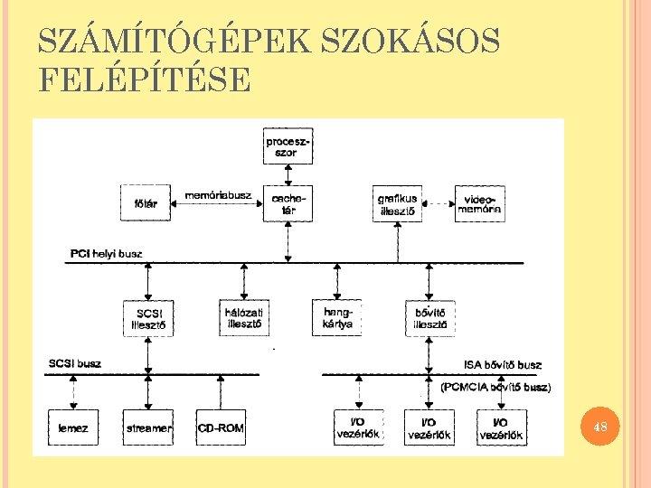 SZÁMÍTÓGÉPEK SZOKÁSOS FELÉPÍTÉSE 48