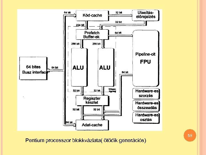 Pentium processzor blokkvázlata( ötödik generációs) 58