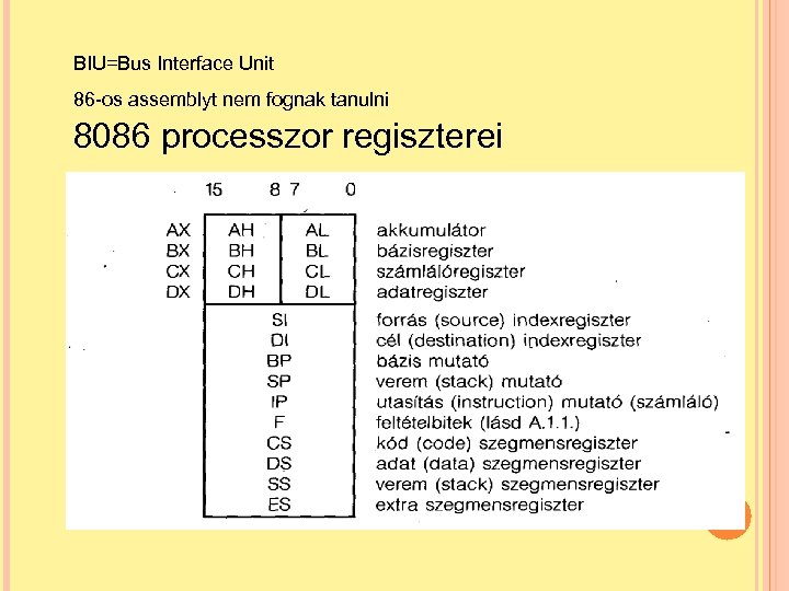 BIU=Bus Interface Unit 86 -os assemblyt nem fognak tanulni 8086 processzor regiszterei 69