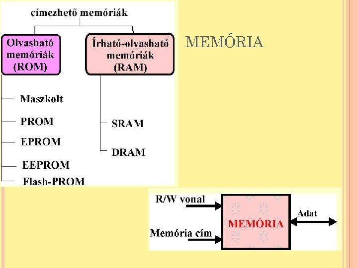 MEMÓRIA 75