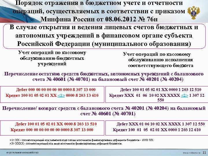 Порядок отражения в бюджетном учете и отчетности операций, осуществляемых в соответствии с приказом Минфина