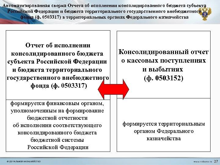 Автоматизированная сверка Отчета об исполнении консолидированного бюджета субъекта Российской Федерации и бюджета территориального государственного