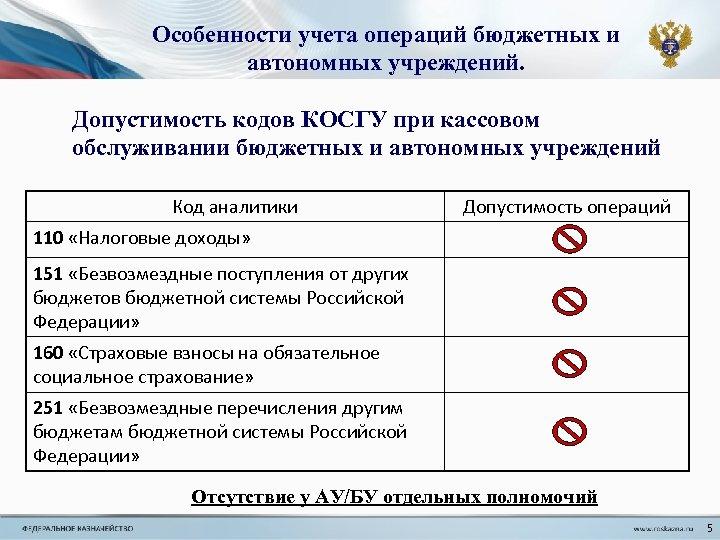 Особенности учета операций бюджетных и автономных учреждений. Допустимость кодов КОСГУ при кассовом обслуживании бюджетных