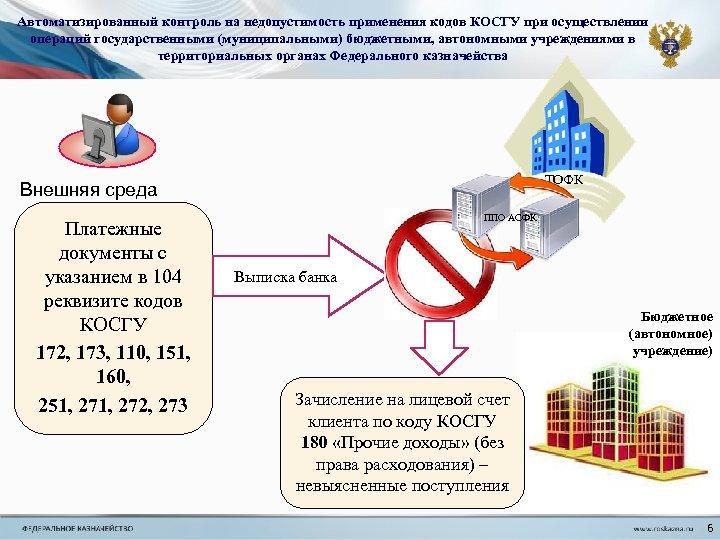 Автоматизированный контроль на недопустимость применения кодов КОСГУ при осуществлении операций государственными (муниципальными) бюджетными, автономными