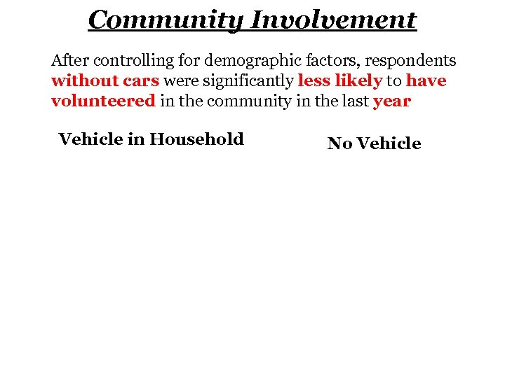 Community Involvement After controlling for demographic factors, respondents without cars were significantly less likely