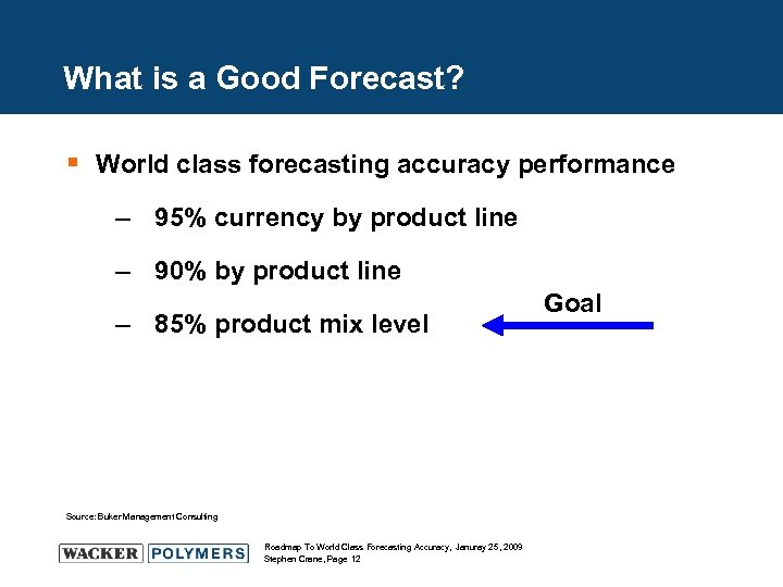 What is a Good Forecast? § World class forecasting accuracy performance – 95% currency