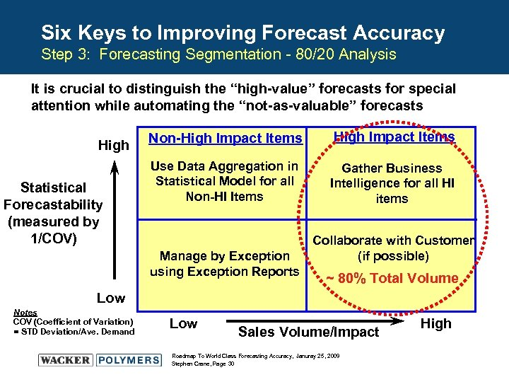 Six Keys to Improving Forecast Accuracy Step 3: Forecasting Segmentation - 80/20 Analysis It