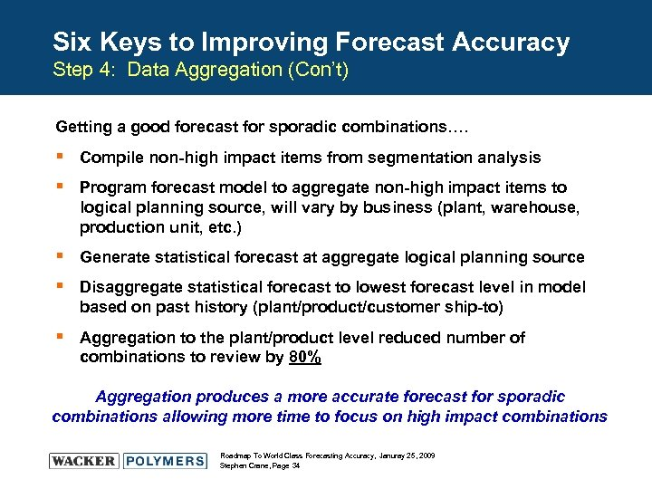 Six Keys to Improving Forecast Accuracy Step 4: Data Aggregation (Con't) Getting a good