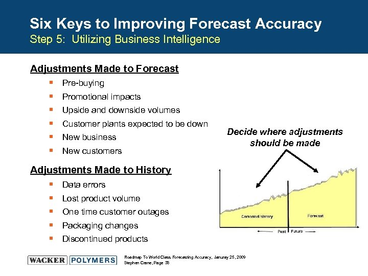 Six Keys to Improving Forecast Accuracy Step 5: Utilizing Business Intelligence Adjustments Made to