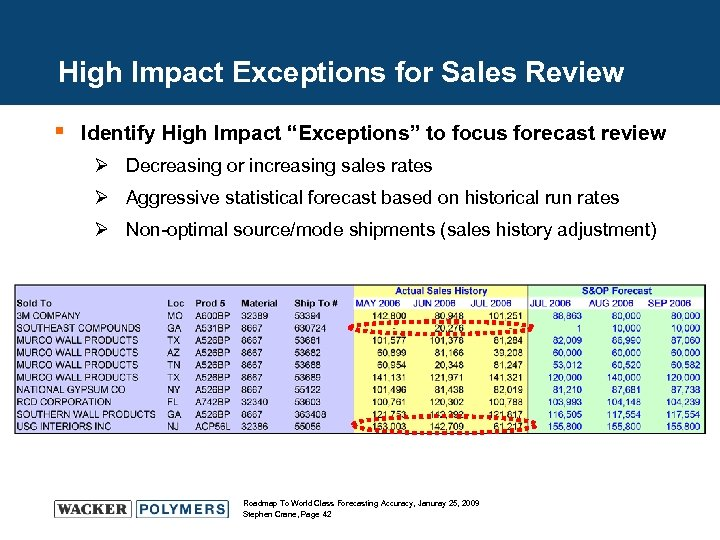 "High Impact Exceptions for Sales Review § Identify High Impact ""Exceptions"" to focus forecast"