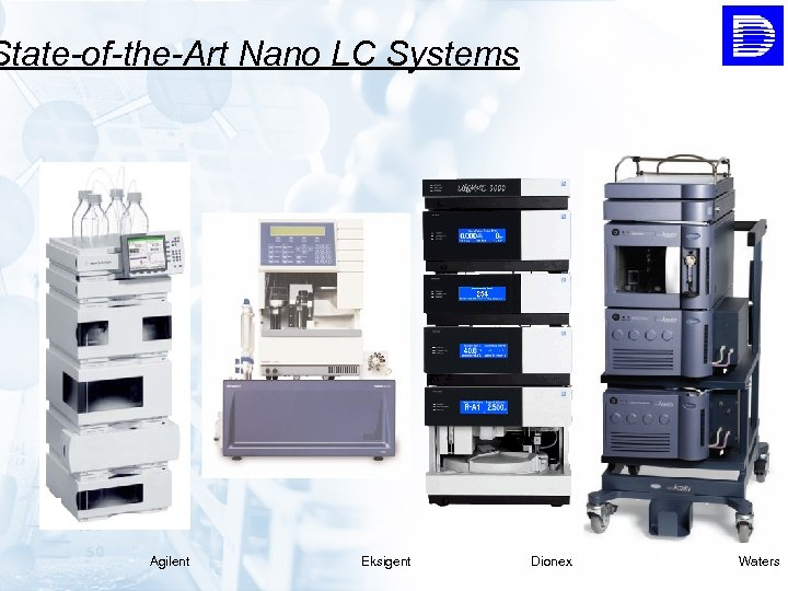 State-of-the-Art Nano LC Systems Agilent Eksigent Dionex Waters
