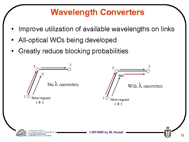 Wavelength Converters • Improve utilization of available wavelengths on links • All-optical WCs being