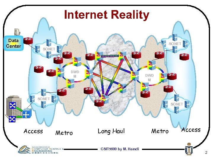 Internet Reality Data Center SONET DWD M SONET Access Metro Long Haul CSIT 5600