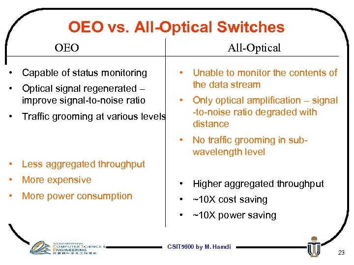 OEO vs. All-Optical Switches OEO • Capable of status monitoring • Optical signal regenerated