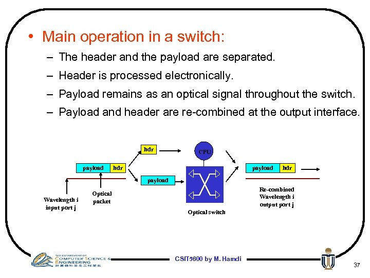 • Main operation in a switch: – The header and the payload are