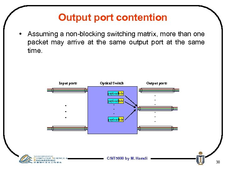 Output port contention • Assuming a non-blocking switching matrix, more than one packet may