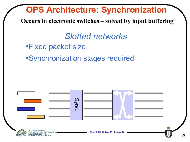 OPS Architecture: Synchronization Occurs in electronic switches – solved by input buffering Slotted networks