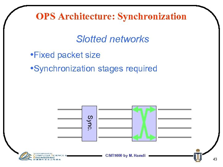 OPS Architecture: Synchronization Slotted networks • Fixed packet size • Synchronization stages required Sync.
