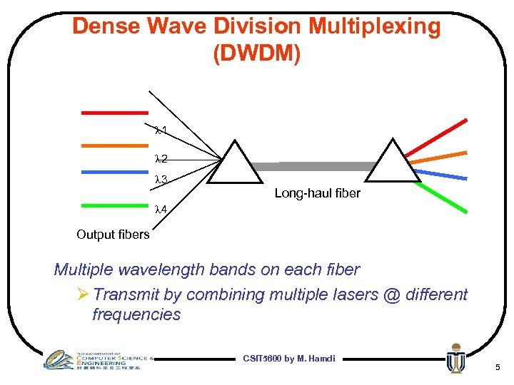 Dense Wave Division Multiplexing (DWDM) 1 2 3 Long-haul fiber 4 Output fibers Multiple