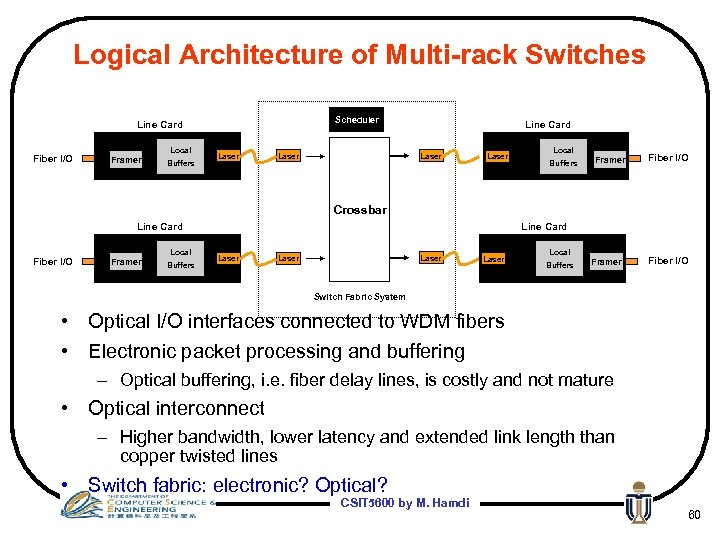Logical Architecture of Multi-rack Switches Scheduler Line Card Fiber I/O Local Framer Buffers Laser