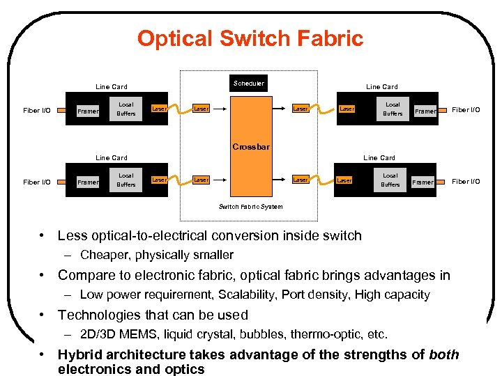 Optical Switch Fabric Scheduler Line Card Fiber I/O Local Framer Buffers Laser Line Card