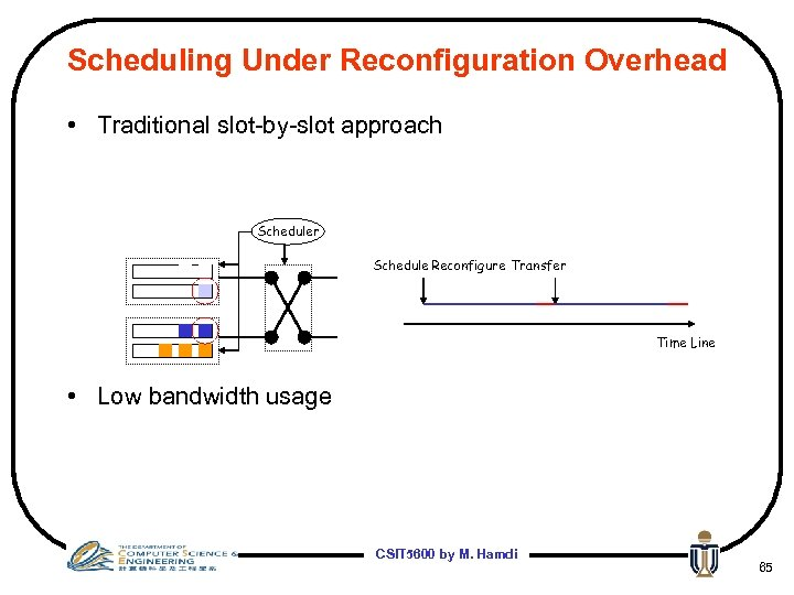 Scheduling Under Reconfiguration Overhead • Traditional slot-by-slot approach Scheduler Schedule Reconfigure Transfer Time Line