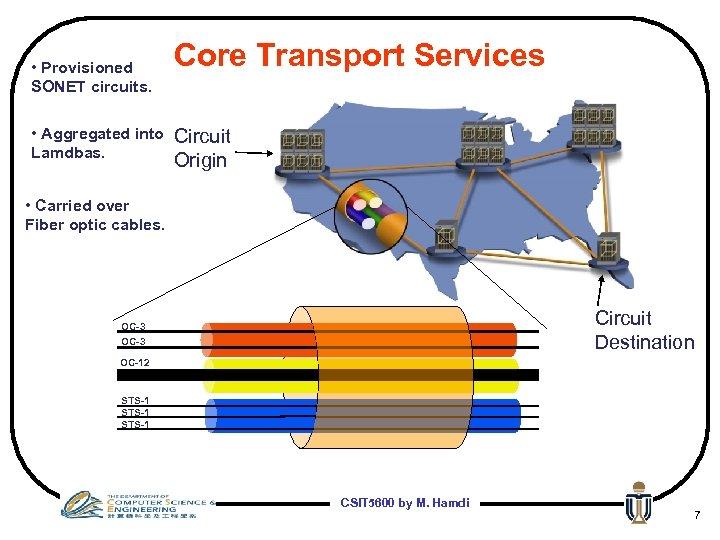 • Provisioned SONET circuits. • Aggregated into Lamdbas. Core Transport Services Circuit Origin