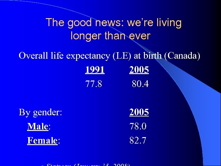 The good news: we're living longer than ever Overall life expectancy (LE) at birth