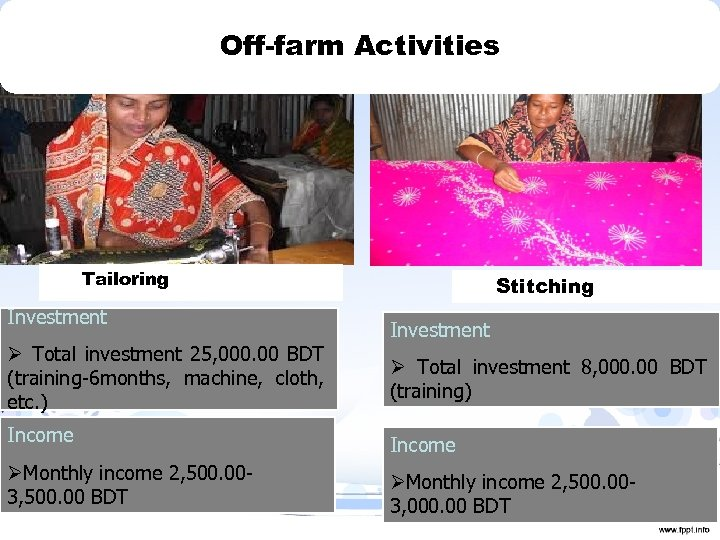 Off-farm Activities Tailoring Investment Stitching Investment Ø Total investment 25, 000. 00 BDT (training-6