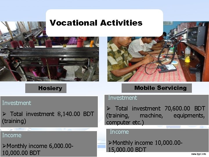 Vocational Activities Mobile Servicing Hosiery Investment Ø Total investment 8, 140. 00 BDT (training)