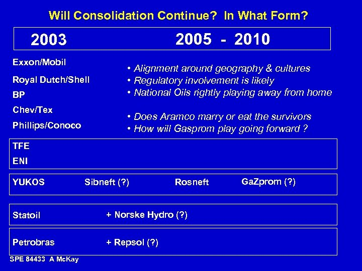 Will Consolidation Continue? In What Form? 2005 - 2010 2003 Exxon/Mobil Royal Dutch/Shell BP