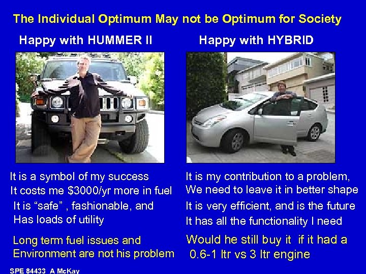 The Individual Optimum May not be Optimum for Society Happy with HUMMER II Happy