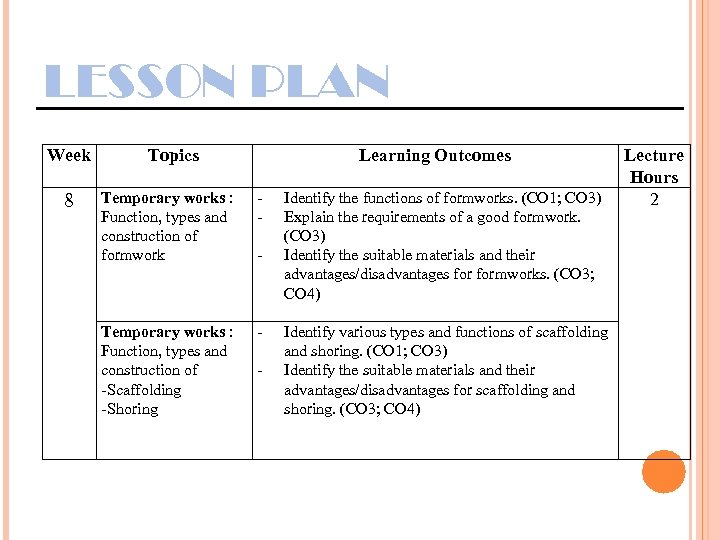 LESSON PLAN Week 8 Topics Learning Outcomes Temporary works : Function, types and construction