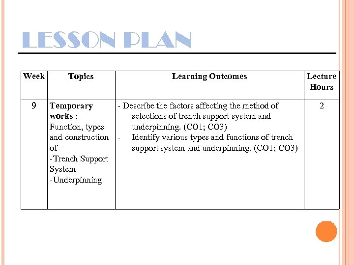 LESSON PLAN Week Topics Learning Outcomes Lecture Hours 9 Temporary works : Function, types