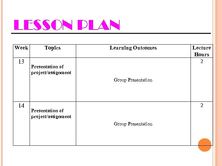 LESSON PLAN Week 13 Topics Learning Outcomes Presentation of project/assignment Lecture Hours 2 Group