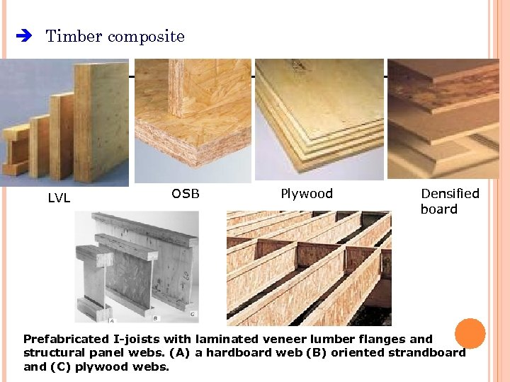 Timber composite LVL OSB Plywood Densified board Prefabricated I-joists with laminated veneer lumber