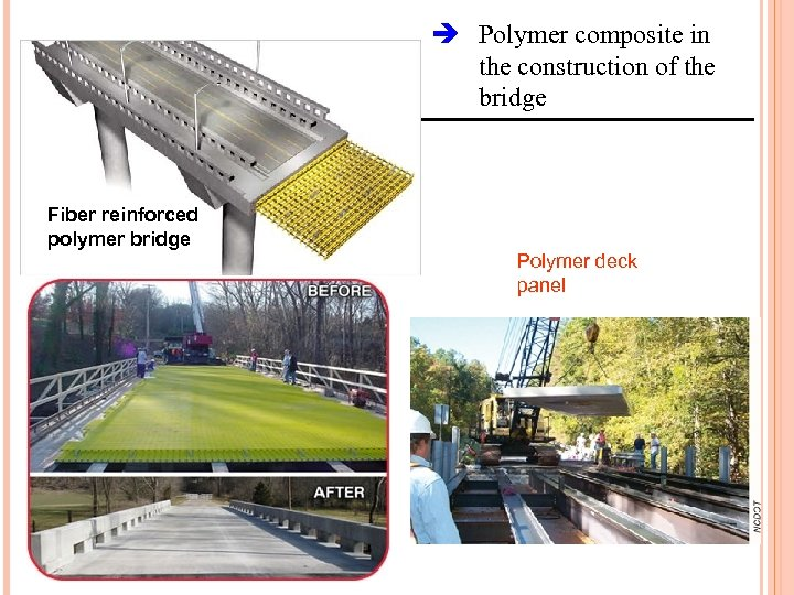 Polymer composite in the construction of the bridge Fiber reinforced polymer bridge Polymer