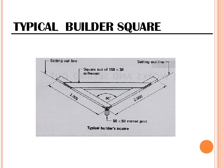 TYPICAL BUILDER SQUARE