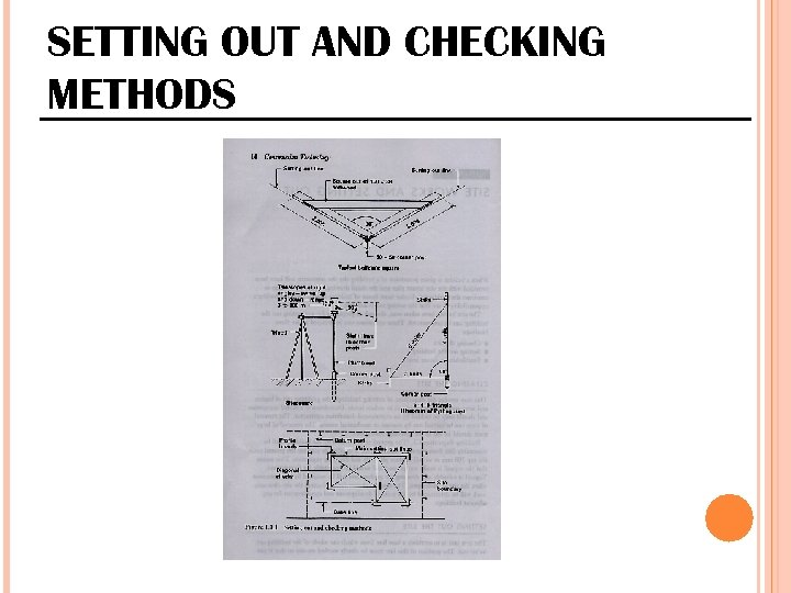 SETTING OUT AND CHECKING METHODS