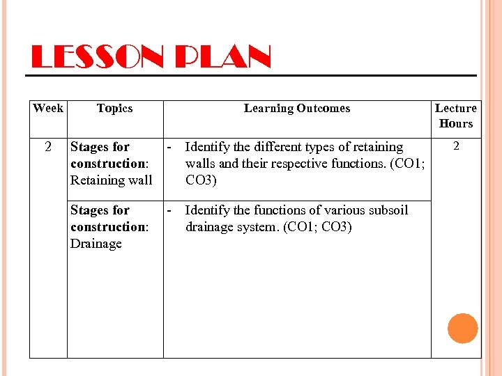 LESSON PLAN Week Topics Learning Outcomes Lecture Hours 2 Stages for construction: Retaining wall